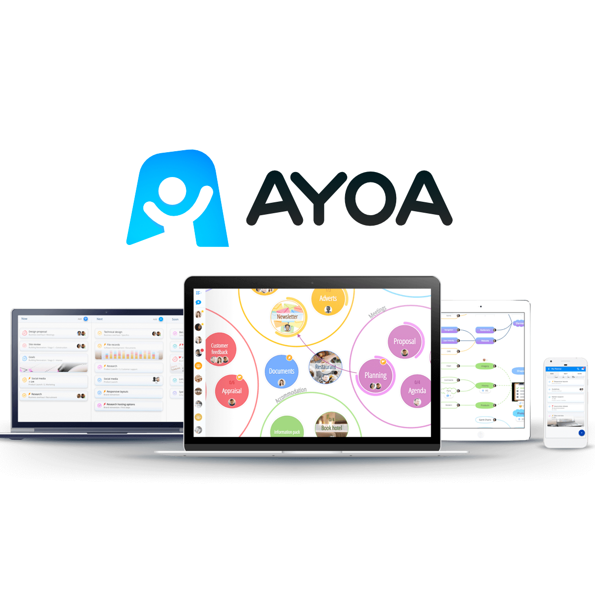 How to Mind Map with Ayoa Mind Mapping Software